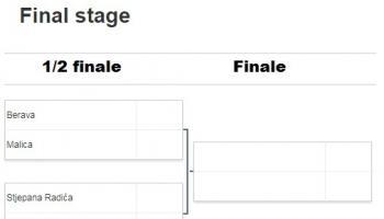 TURNIR: Sutra na rasporedu završnica turnira