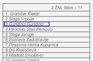 Sastav lige za sezonu 2019/2020